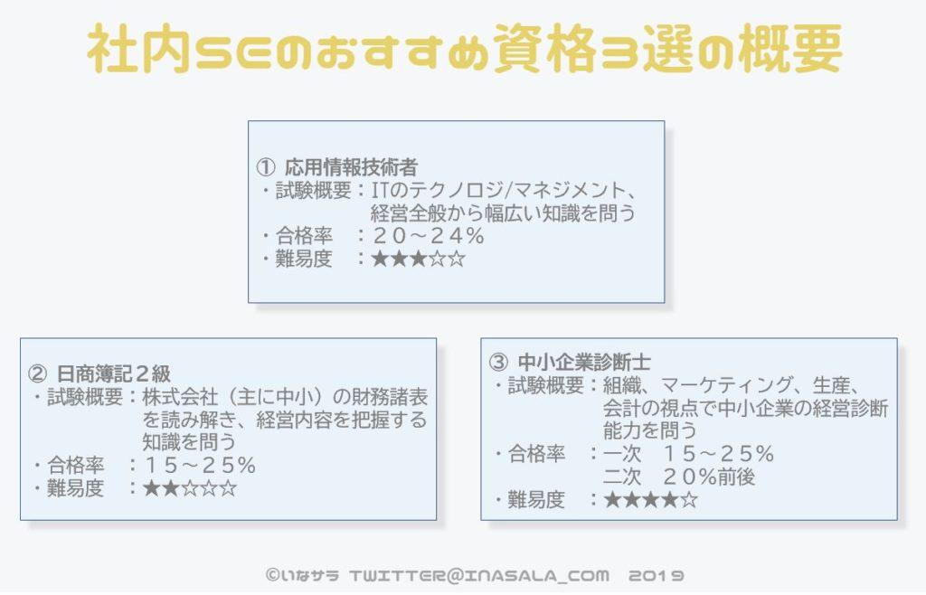 se-shikaku_2