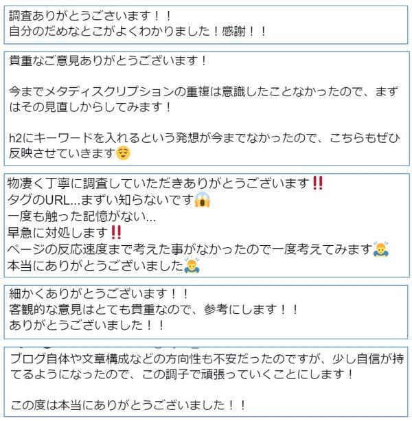 ブログ調査2