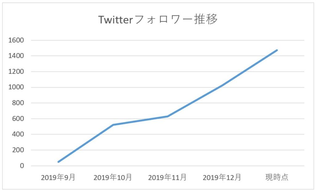 twitter-follower