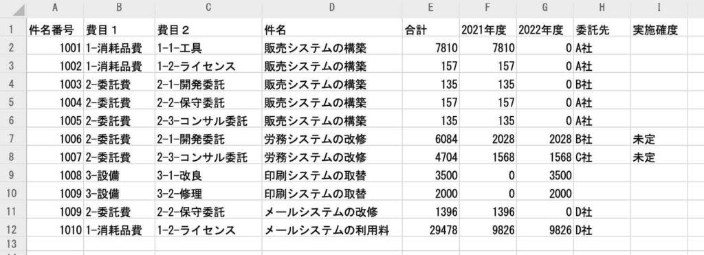 テストデータ_欠損値