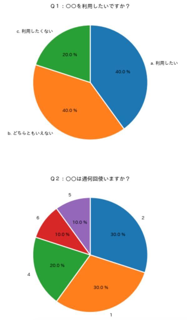 円グラフ_複数